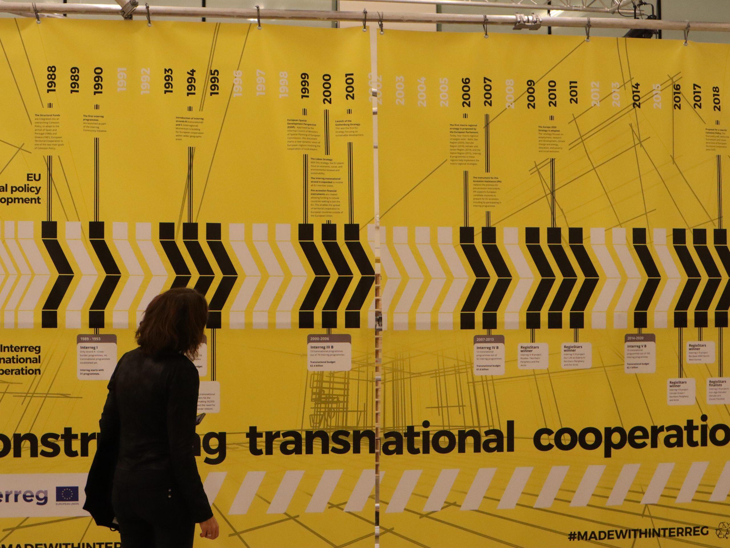 "timeline ""contructing transational cooperation"""